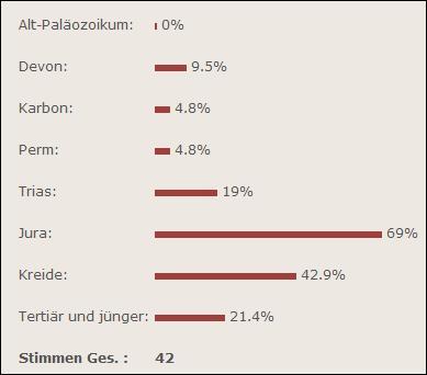 steinkern_umfrageerg3.JPG