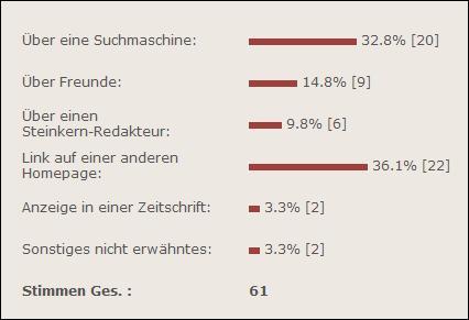 steinkern_umfrageerg4.JPG