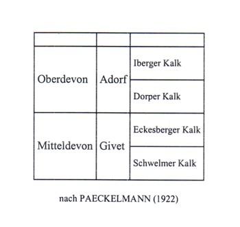 Stratigraphie_nach_Paeckelmann___350.jpg